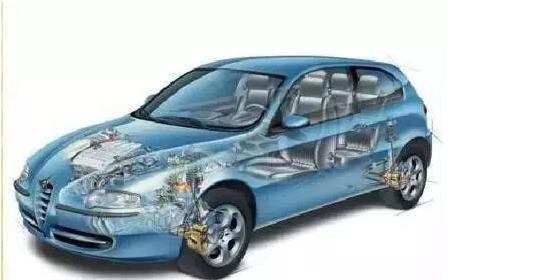 汽车底盘构造与四大系统你知道多少