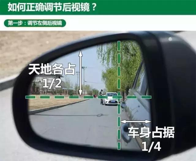 汽车修理店提醒您后视镜这个角度才是最安全,最科学的