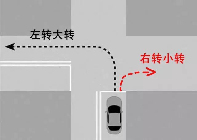 汽车修理店|这样转弯会被扣分,90%车主都中过招!